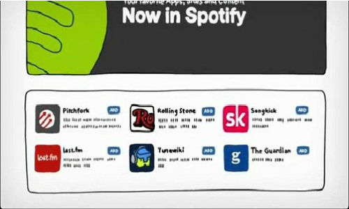 How to get Spotify new applications?