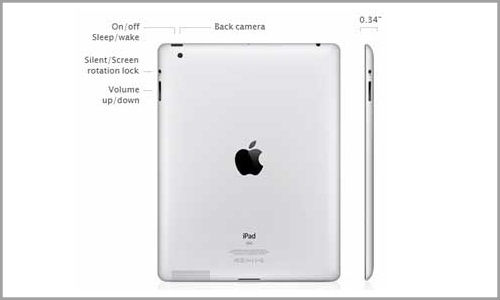 How to overcome dismal camera resolution in iPad2?