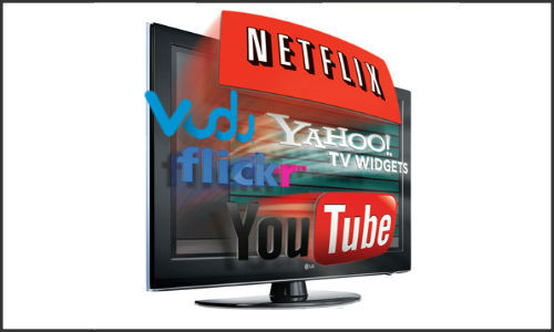 Connected TVs will be standard in 2015