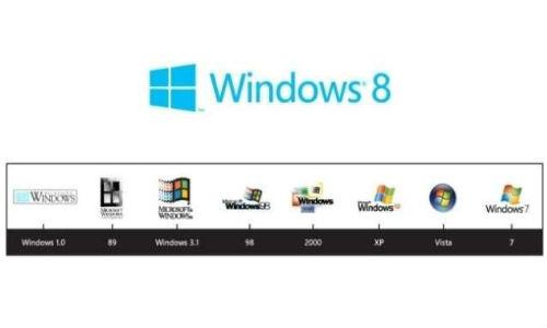 Microsoft Windows 8 logo unveiled