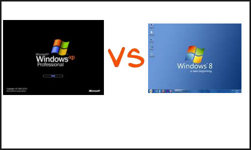 Windows XP is the biggest threat to Windows 8