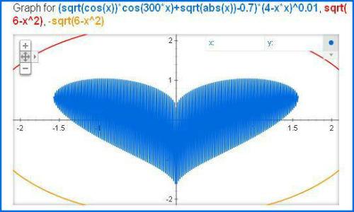 Google's Valentines Day surprise