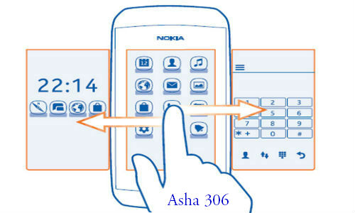 Nokia Asha 306 review