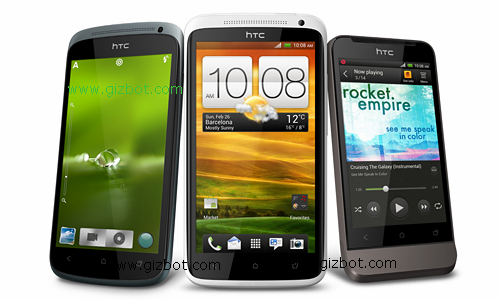 HTC One series mobile phones available in India