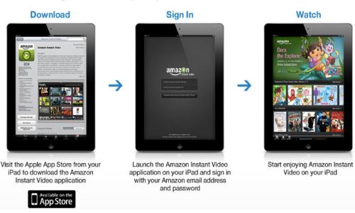 Amazon Launches Instant Video App for Apple iPad