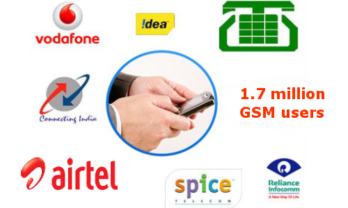 GSM operators add 1.7 million users in July