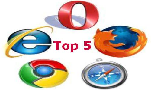 Top 5 Most Popular Web Browsers in July 2012