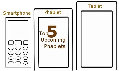 Top 5 Upcoming Phablets in 2012