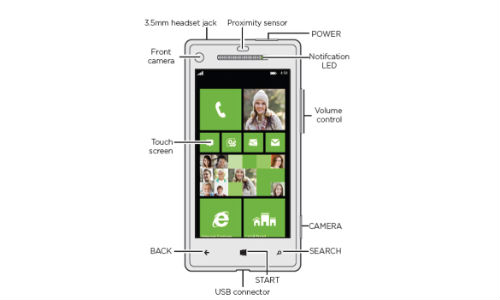HTC Accord Image Leaks: Reveals the Schematics of the Windows Phone 8 Smartphone