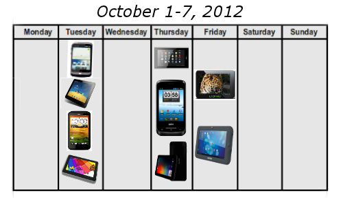 List of Smartphones and Tablets Launched For the Week Ending October 7