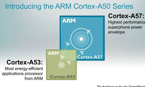 ARM Releases New 64-bit Processors to Power Smartphones and Tablets