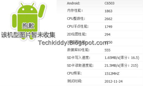 Sony Odin Spotted on AnTuTu Benchmark: Latest Leak Suggests Smartphone Coming with Dual Core Processor Instead of Quad Core Snapdragon S4