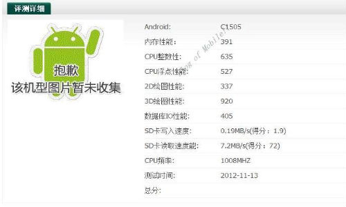 Sony Experia E: Latest Leak through AnTuTu Benchmarks Reveals New Model Coming with 1 GHz Processor, Jelly bean OS and More