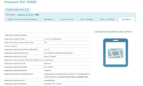Huawei Ascend D2 Release Update: GLBenchmark Scores Confirm 1080p Display, Quad Core CPU and More