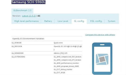 Samsung SCH-S960L Makes an Appearance on GLBenchmark Android 4.1.2 Jelly Bean, 1.5 GHz Dual Core Processor and More