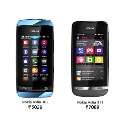 Nokia Asha 303 Photos