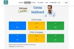 Delhi Corona App: How To Download And Use New Mobile App