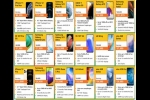 Amazon Sale 2021: Discount Offer On Premium Smartphones