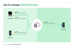 WhatsApp Multi-Device Feature Coming Soon: What's Next For WhatsApp Web?