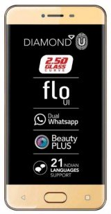 New Celkon Diamond U 4G (8GB - 1GB RAM)