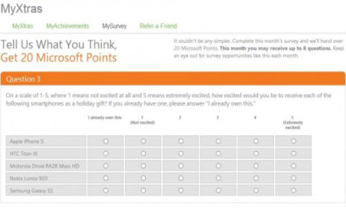 HTC Titan 3 Coming Soon: Windows Phone 8 Powered Flagship Handset Listed in December 2012 Xbox Live Rewards Survey