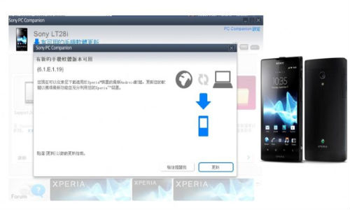 Sony Xperia Sola, Go, P and U Receive Android 4.0.4 Upgrade