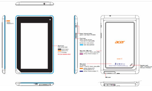 Iconia B1-A71: Acer Gears up to launch $99 Android Tablet