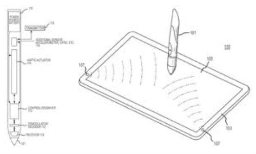 Apple Files Patent for Active Stylus for iOS