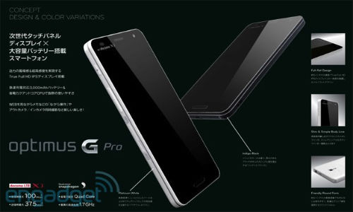 LG Optimus G Pro: Latest Specs Leak Confirms Existence of 5.5 Inch HD