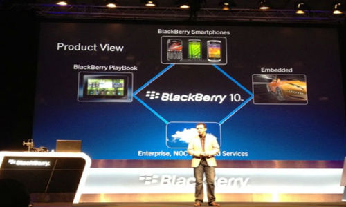 BlackBerry 10 App Library Tipped to Have 40% Repackaged Android APKs.
