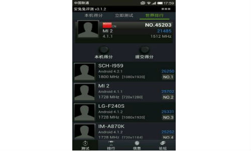 Samsung Galaxy S4  CDMA version, emerges at AnTuTu Benchmark