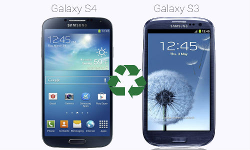 Galaxy S4 Software Features Will Come To Galaxy S3