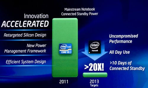 Complete Lineup Of Intel Haswell CPUs Listed