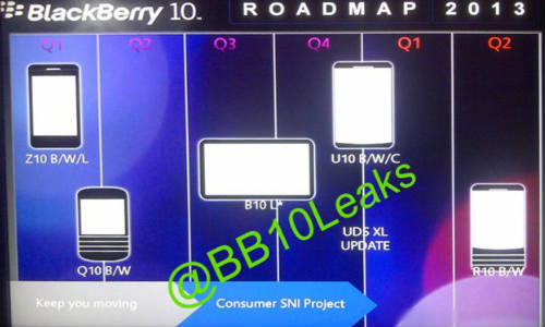BlackBerry Roadmap Leaks BB10 Tablet And Two Phablets