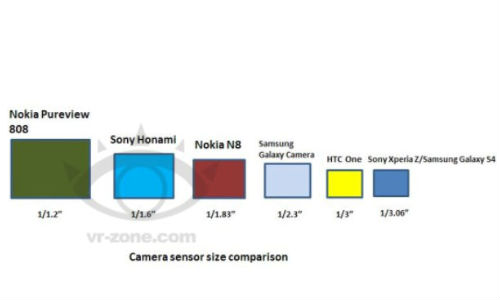 Sony Honami: 5-inch Full HD Cyber-Shot Camera Phone to Debut at IFA