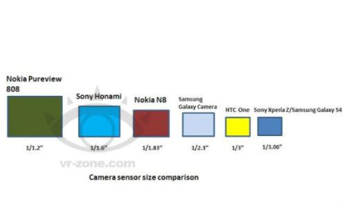 Sony Honami: 5-inch Full HD Cyber-Shot Camera Phone to Debut at IFA