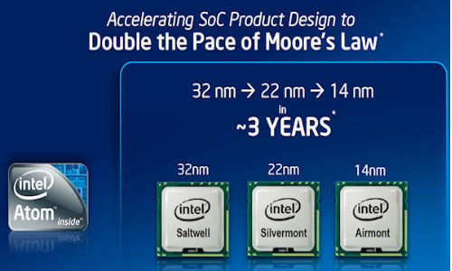 Silvermont: Intel Unveils High Performance Microarchitecture