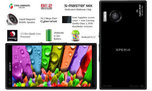 Sony Xperia Honami: All That You Want to Know