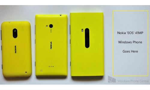 Lumia EOS Codename Elvis Leaks Along with Nokia Tablet
