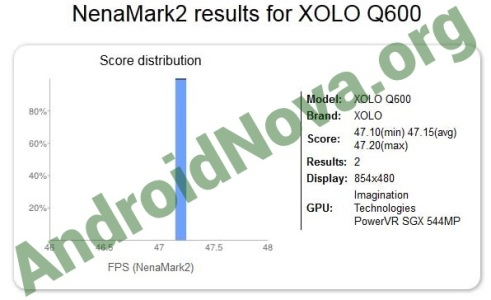 Xolo Q600 Soon To Be Announced At Rs.8,499