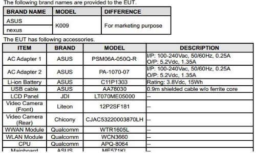 Asus K009 Tablet Coming Soon: Will It Be Next Gen Nexus Tablet?