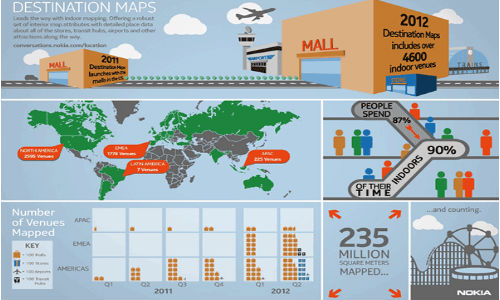 Nokia Here Venues Maps Updated: Now Covers 49000 Indoor Locations
