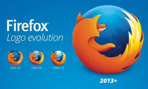 Mozilla Version 22 Released And Firefox logo Released