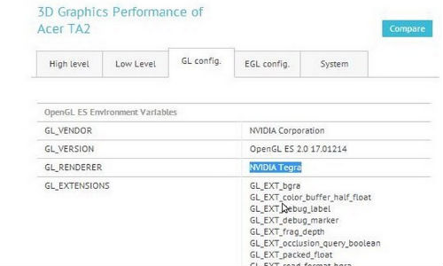 Acer Iconia W3 Reportedly Coming Soon With IPS Display
