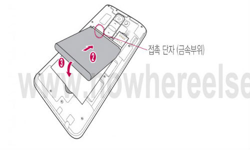 LG G2 User Manual Leaked Ahead of August 7 Announcement