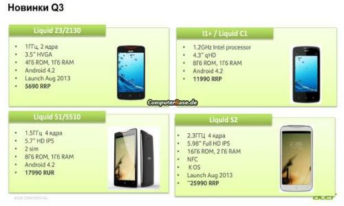 Acer Liquid S2 To Announce With 5.98 Inch Full HD Display