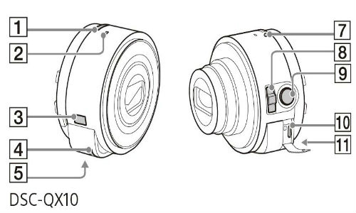 Manual Leak Shows Sony's Attachable Camera Lens Hardware and More