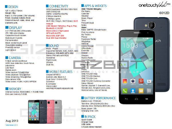 Exclusive: Alcatel OneTouch Idol Mini Full Specs and Pictures Are Here