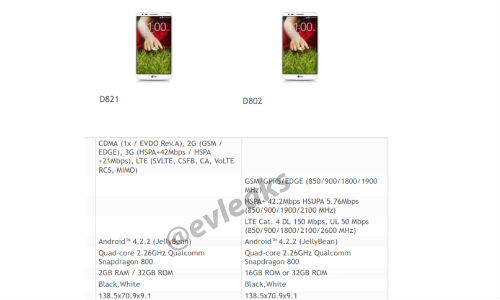 LG D820 Is Just a CDMA Variant Of G2 Not Nexus 5