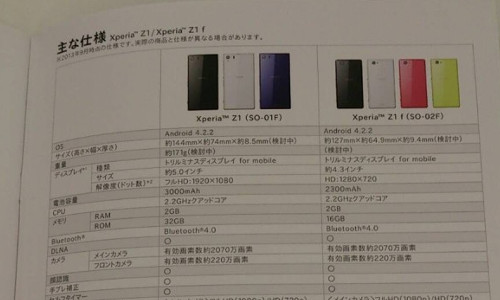 Xperia Z1 'Honami' Mini Codenamed f (SO-02F) Gets Leaked